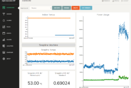 IOT dashboard factory