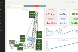 IOT Platform - Dashboard Diagrams